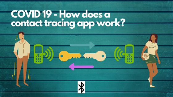 COVID 19 – How does a contact tracing app work?